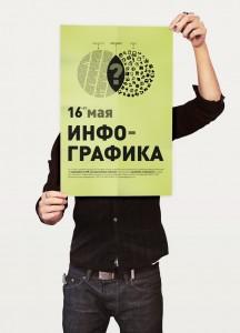 """Лекция в ЕГУ: """"Инфографика"""""""